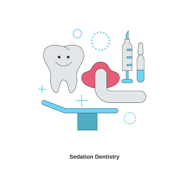 Dental services concept. Sedation dentistry. Vector illustration.